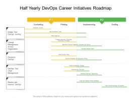 Half Yearly Devops Career Initiatives Roadmap