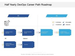 Half Yearly Devops Career Path Roadmap
