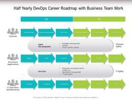 Half Yearly Devops Career Roadmap With Business Team Work