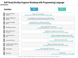 Half Yearly Devops Engineer Roadmap With Programming Language