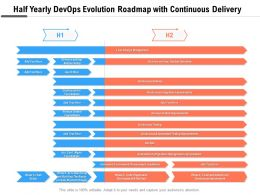 Half Yearly Devops Evolution Roadmap With Continuous Delivery