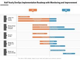 Half Yearly Devops Implementation Roadmap With Monitoring And Improvement