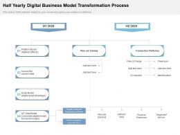 Half Yearly Digital Business Model Transformation Process