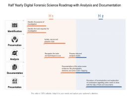 Half Yearly Digital Forensic Science Roadmap With Analysis And Documentation