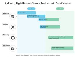 Half Yearly Digital Forensic Science Roadmap With Data Collection