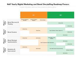 Half Yearly Digital Marketing And Brand Storytelling Roadmap Process