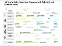 Half Yearly Digital Marketing Roadmap With To Do List And Employee Name