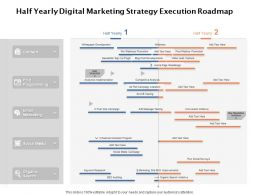 Half Yearly Digital Marketing Strategy Execution Roadmap