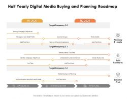 Half Yearly Digital Media Buying And Planning Roadmap