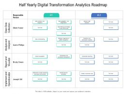 Half Yearly Digital Transformation Analytics Roadmap