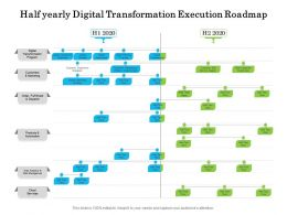 Half Yearly Digital Transformation Execution Roadmap