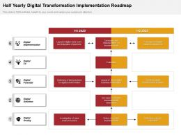 Half Yearly Digital Transformation Implementation Roadmap