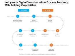 Half Yearly Digital Transformation Process Roadmap With Building Capabilities