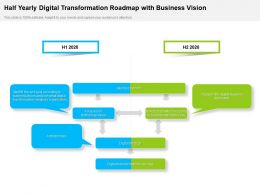 Half Yearly Digital Transformation Roadmap With Business Vision