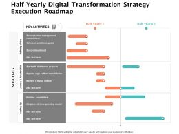 Half Yearly Digital Transformation Strategy Execution Roadmap