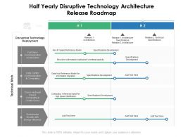Half Yearly Disruptive Technology Architecture Release Roadmap