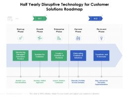 Half Yearly Disruptive Technology For Customer Solutions Roadmap