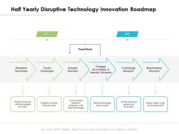 Half Yearly Disruptive Technology Innovation Roadmap