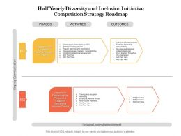 Half Yearly Diversity And Inclusion Initiative Competition Strategy Roadmap