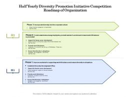 Half Yearly Diversity Promotion Initiative Competition Roadmap Of Organization