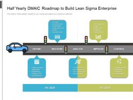 Half Yearly DMAIC Roadmap To Build Lean Sigma Enterprise