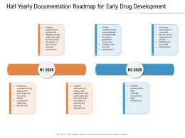 Half Yearly Documentation Roadmap For Early Drug Development