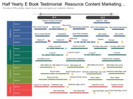 Half Yearly Ebook Testimonial Resource Content Marketing Timeline