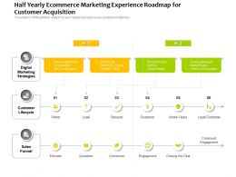 Half Yearly Ecommerce Marketing Experience Roadmap For Customer Acquisition