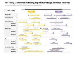 Half Yearly Ecommerce Marketing Experience Through Interface Roadmap