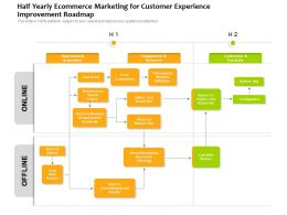 Half Yearly Ecommerce Marketing For Customer Experience Improvement Roadmap