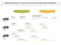 Half Yearly Ecommerce Product Launch Roadmap With Marketing And Self Serve