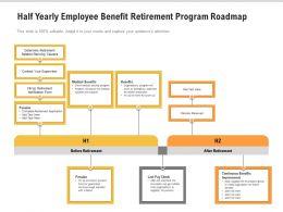 Half Yearly Employee Benefit Retirement Program Roadmap