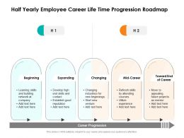 Half Yearly Employee Career Life Time Progression Roadmap