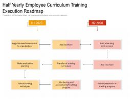 Half Yearly Employee Curriculum Training Execution Roadmap