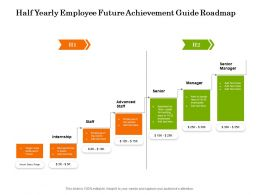 Half Yearly Employee Future Achievement Guide Roadmap