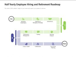 Half Yearly Employee Hiring And Retirement Roadmap