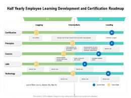 Half Yearly Employee Learning Development And Certification Roadmap