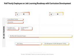 Half Yearly Employee On Job Learning Roadmap With Curriculum Development