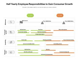 Half Yearly Employee Responsibilities To Gain Consumer Growth