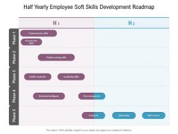 Half Yearly Employee Soft Skills Development Roadmap
