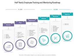 Half Yearly Employee Training And Mentoring Roadmap