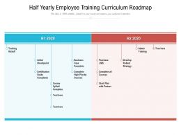 Half Yearly Employee Training Curriculum Roadmap