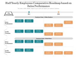 Half Yearly Employees Comparative Roadmap Based On Sales Performance