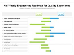 Half Yearly Engineering Roadmap For Quality Experience