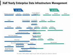 Half Yearly Enterprise Data Infrastructure Management