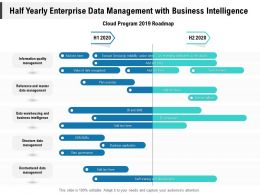 Half Yearly Enterprise Data Management With Business Intelligence