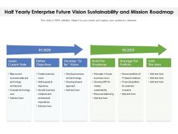 Half Yearly Enterprise Future Vision Sustainability And Mission Roadmap