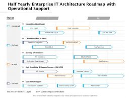 Half Yearly Enterprise IT Architecture Roadmap With Operational Support
