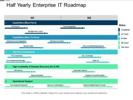 Half Yearly Enterprise It Roadmap