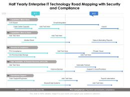 Half Yearly Enterprise IT Technology Road Mapping With Security And Compliance
